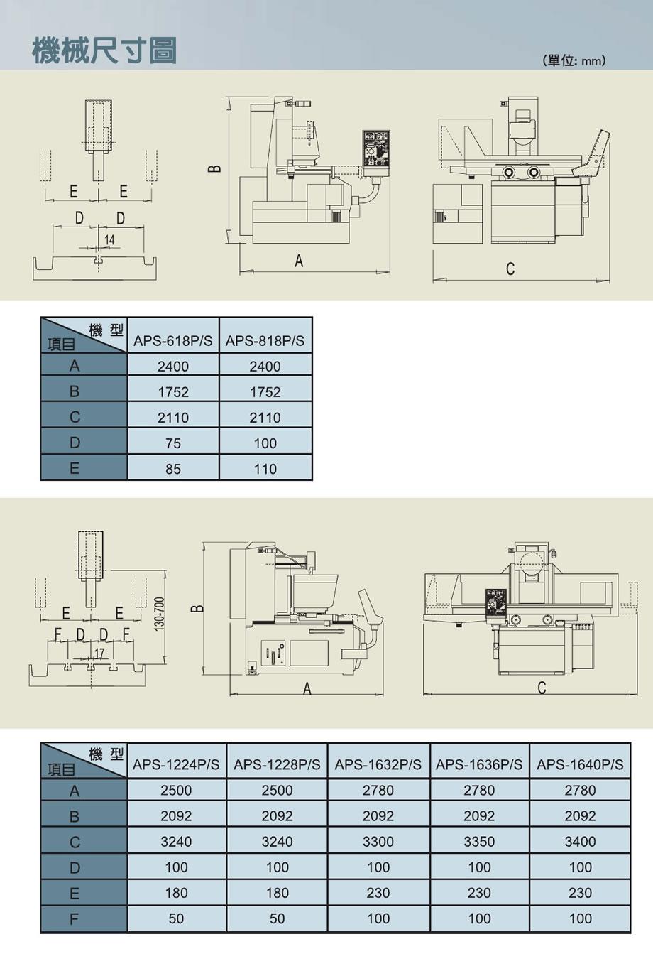 宇青CNC精密平面磨床APS-618/818/1224/1228/1632/1636/1640 P/S